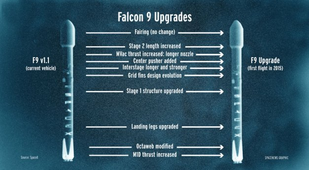 falcon9_upgrades